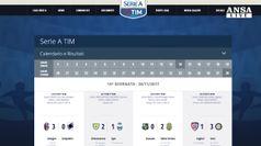 Serie A, Inter in vetta in attesa del Napoli