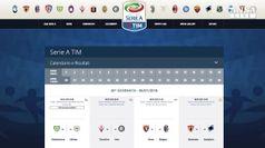 Serie A: al via girone ritorno, oggi due anticipi