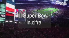 Il Super Bowl in cifre