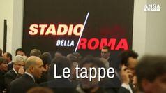 Il nuovo stadio di Roma, tutte le tappe