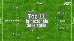 Top 11: la nazionale delle stelle