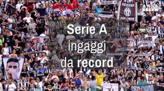 Serie A, ingaggi da record