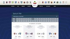 Juve gia' in fuga, giallorossi vincono a Empoli