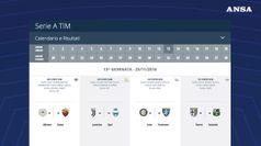Attesa per anticipi della 13ma giornata di Serie A