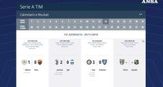 Serie A, Napoli costretto a vincere contro il Chievo per rimanere in scia alla Juve