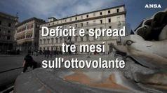 Deficit e spread, 3 mesi sull'ottovolante