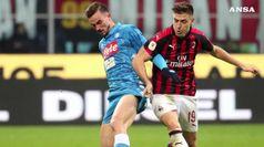 Milan batte 2-0 Napoli e vola in finale Coppa Italia