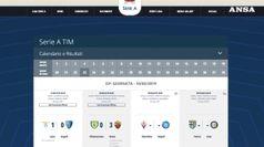 Serie A, Chievo-Roma 0-3 nell'anticipo di ieri