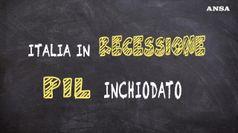 Italia in recessione, che vuol dire?
