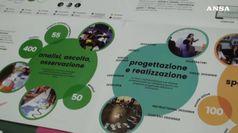 Webecome una piattaforma digitale per affrontare disagi dei bambini