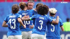 Mondiali calcio femminile, azzurre pronte a sfide con Giamaica