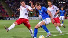 L'Italia under 21 battuta dalla Polonia agli Europei