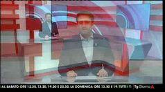 TG GIORNO SPORT, puntata del 09/04/2020