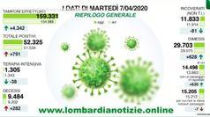 Coronavirus, Gallera: