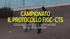 Campionato, ecco il protocollo Figc-Cts