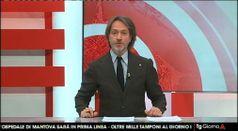TG GIORNO SPORT, puntata del 04/12/2020