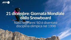 21 dicembre Giornata Mondiale dello snowboard