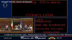 Governo, l'Esecutivo ottiene la fiducia alla Camera