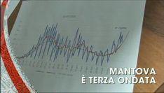 TG CRONACA, puntata del 08/03/2021