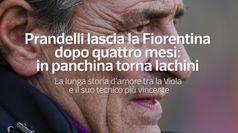 Prandelli lascia la Fiorentina dopo quattro mesi: in panchina torna Iachini